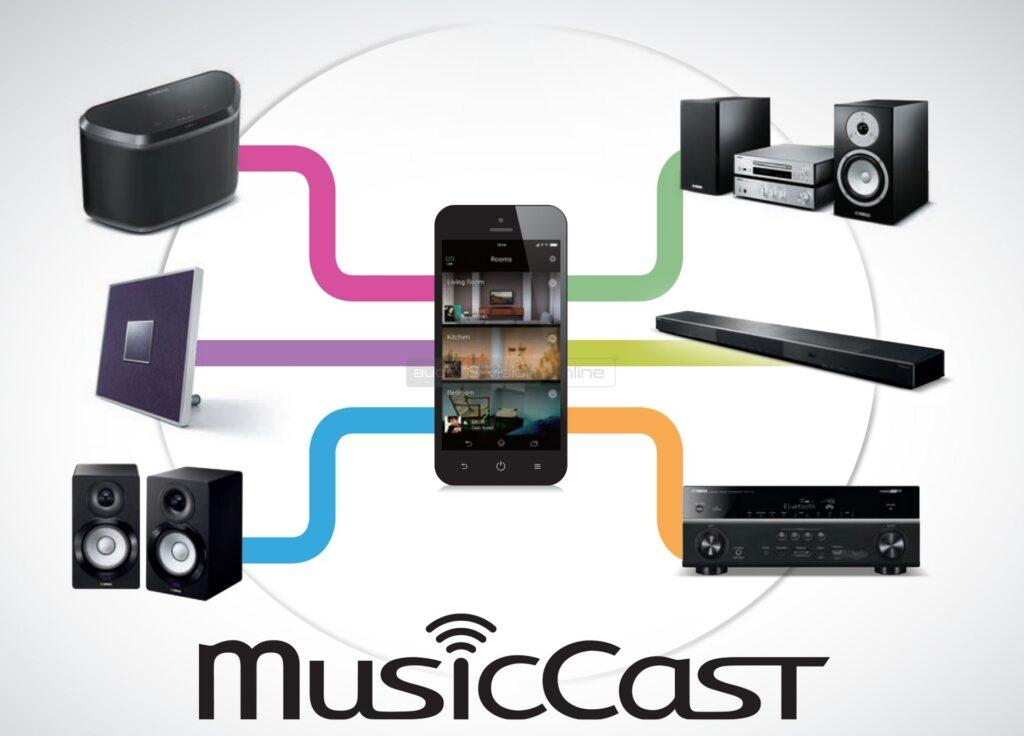 App Yamaha-MusicCast