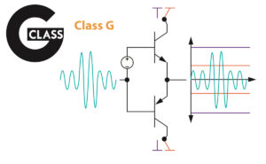 Arcam Klasse G-technologie