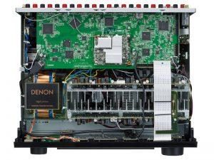 Denon-AVR-X3600H waarvan