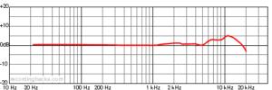 Ksm44a microfoon diagram