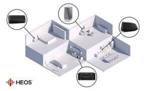 Sistema HEOS voor meerdere kamers