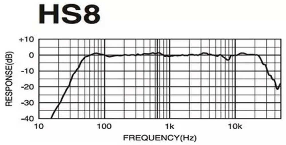 Test Yamaha-HS8