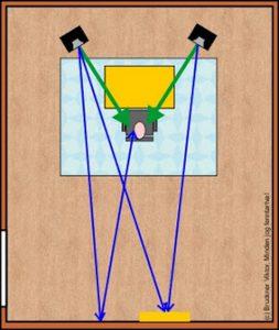 kamerakoestiekreflexie (2)