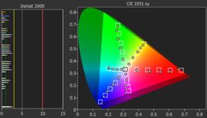 qn90a kleurruimte